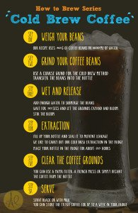 Cold Brew Coffee How To Guide