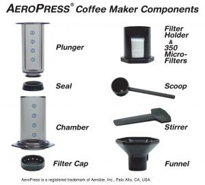 Aeropress Brew Set
