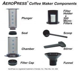 Aeropress Brew Set